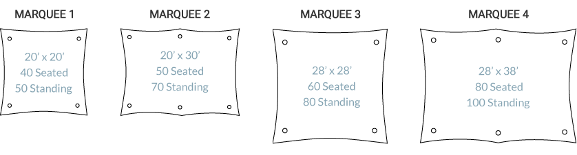 Marquee hire plans